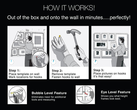 How It Works Picturewall
