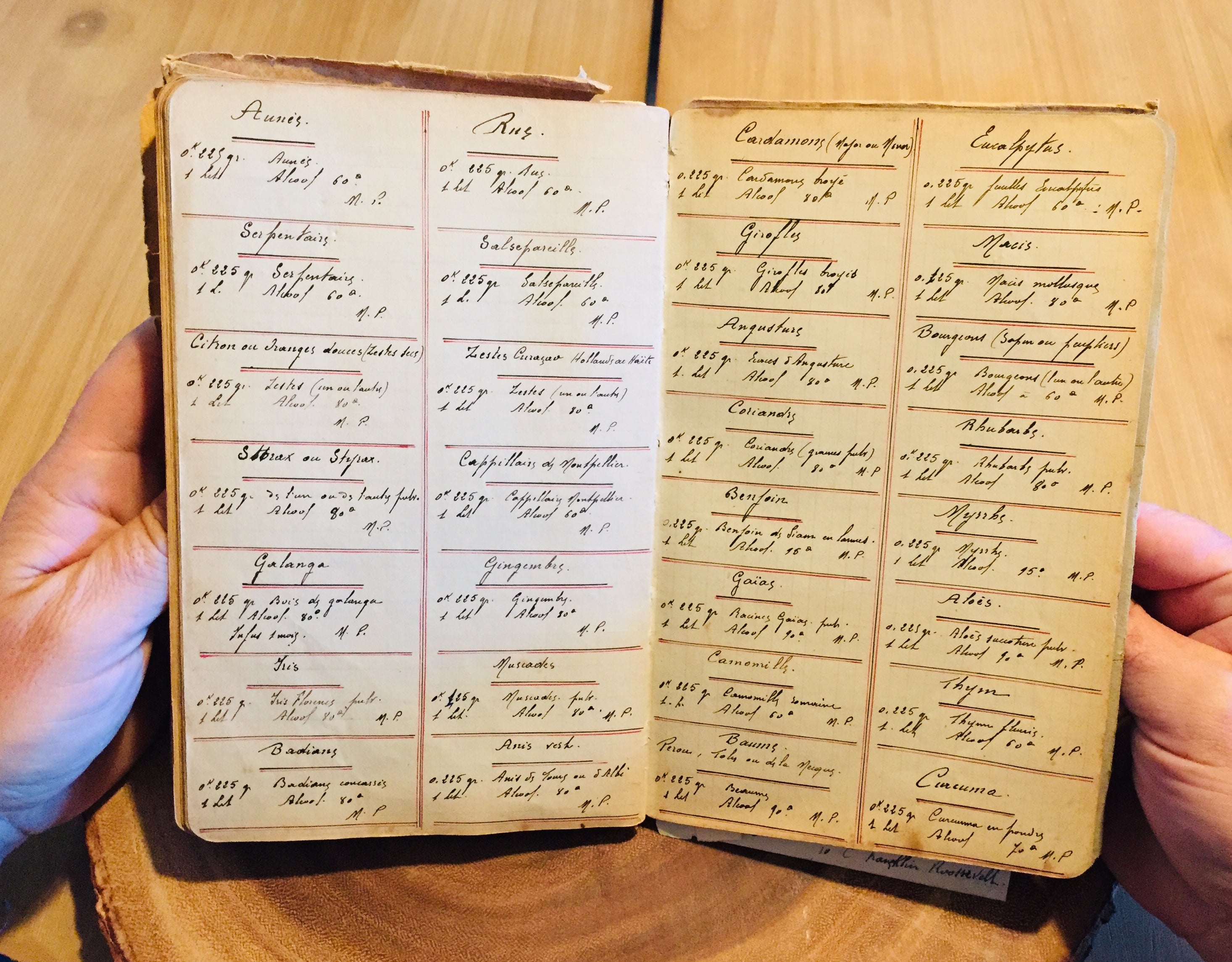 The Time My Grandfather's Herbal Recipes Saved My Life...