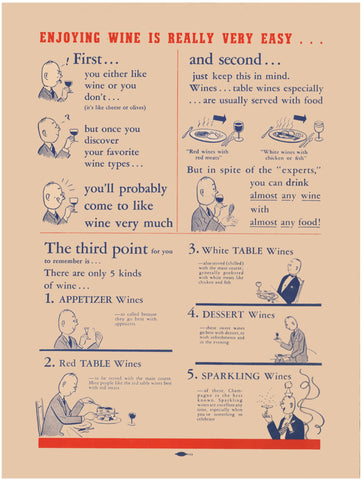 Tiny's Guide to Enjoying Wine, California 1945 Menu Art