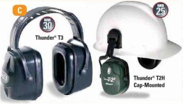 Howard Leight Thunder Green Hard Hat Mounted Protective Earmuffs - 27 Db Nrr - Air Flow Control, Dielectric - 1011603 [Price Is Per Each]