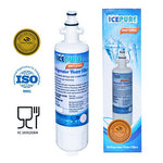 Icepure Water Filter Replacement Cartridge For Lg Kenmore