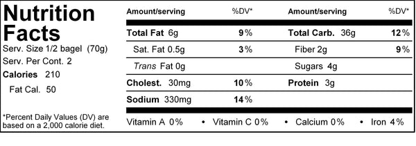 plain bagel cream cheese dunkin donuts calories with Nutrition Facts For Bagel With Cream Cheese on Index likewise Index besides Starbucks Everything With Cheese Bagel Nutrition Facts also Tuna Salad Sandwiches likewise Jelly Doughnut Nutrition Facts.