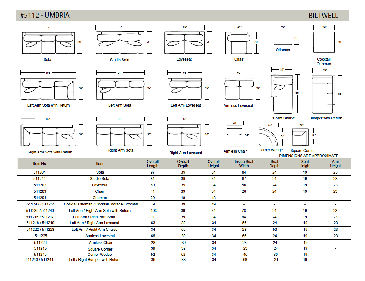 Biltwell Umbria Spec Sheet