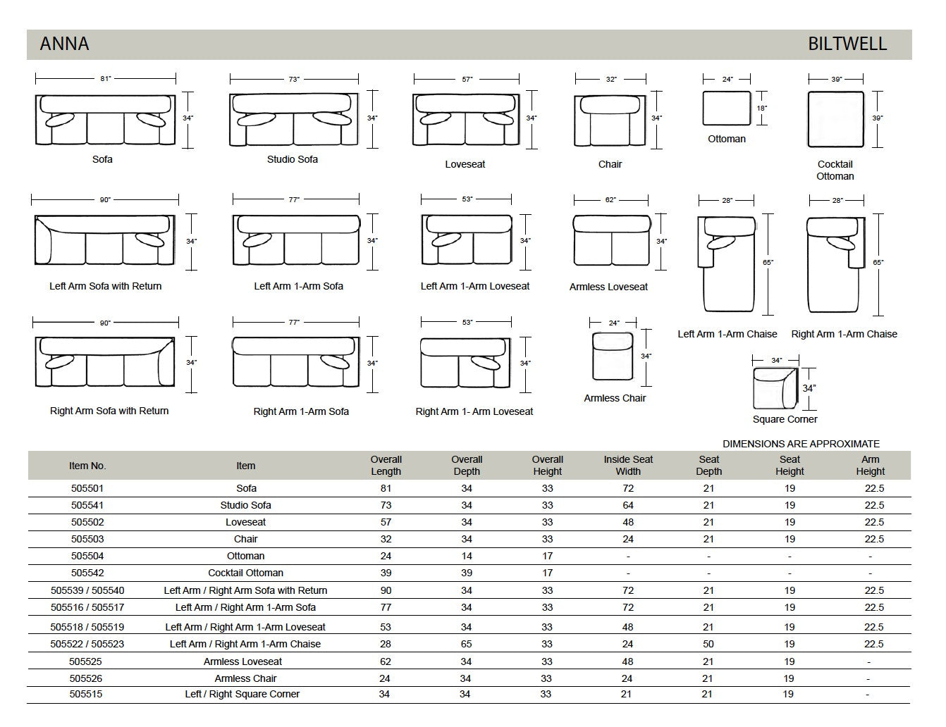 Biltwell Anna Spec Sheet