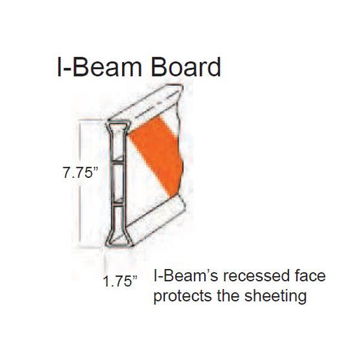 I-Beam Barricade Board