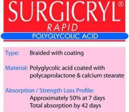 Sutures, Surgicryl Rapid, Absorbable-SURGICRYL-InterAktiv Health