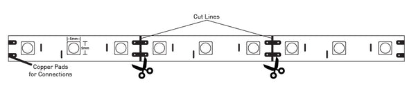 4 Rolls Single Color LED Strip Light Installation Diagram