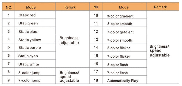 Table description of colors