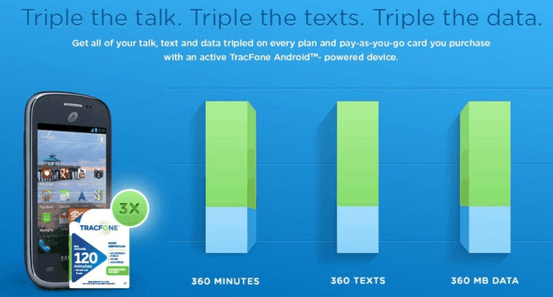 Triple Minutes with TracFone: How Does it Work?