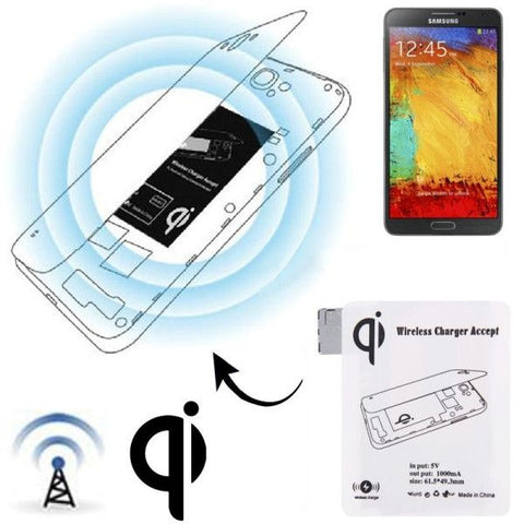 Wireless Charger Receiver Module for Samsung Galaxy Note III / N9000(White)