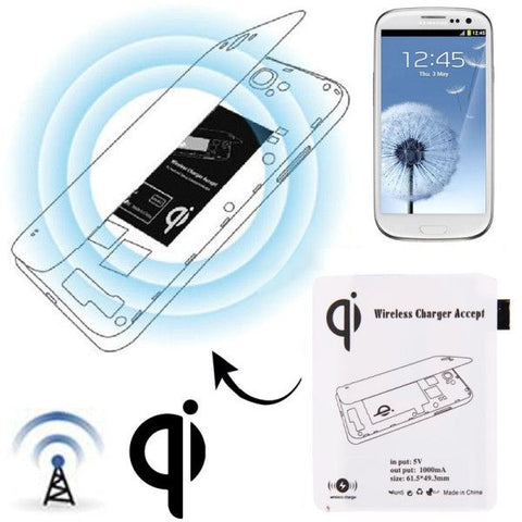Wireless Charger Receiver Module for Samsung Galaxy S III / i9300(White)