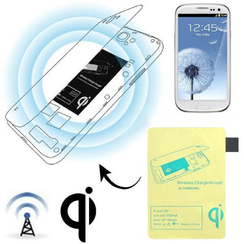Wireless Charger Receiver Module for Samsung Galaxy S III / i9300