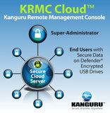 KRMC-Cloud Structure