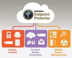 Kanguru Endpoint Protector can monitor the network, enforce security policies and report on violations