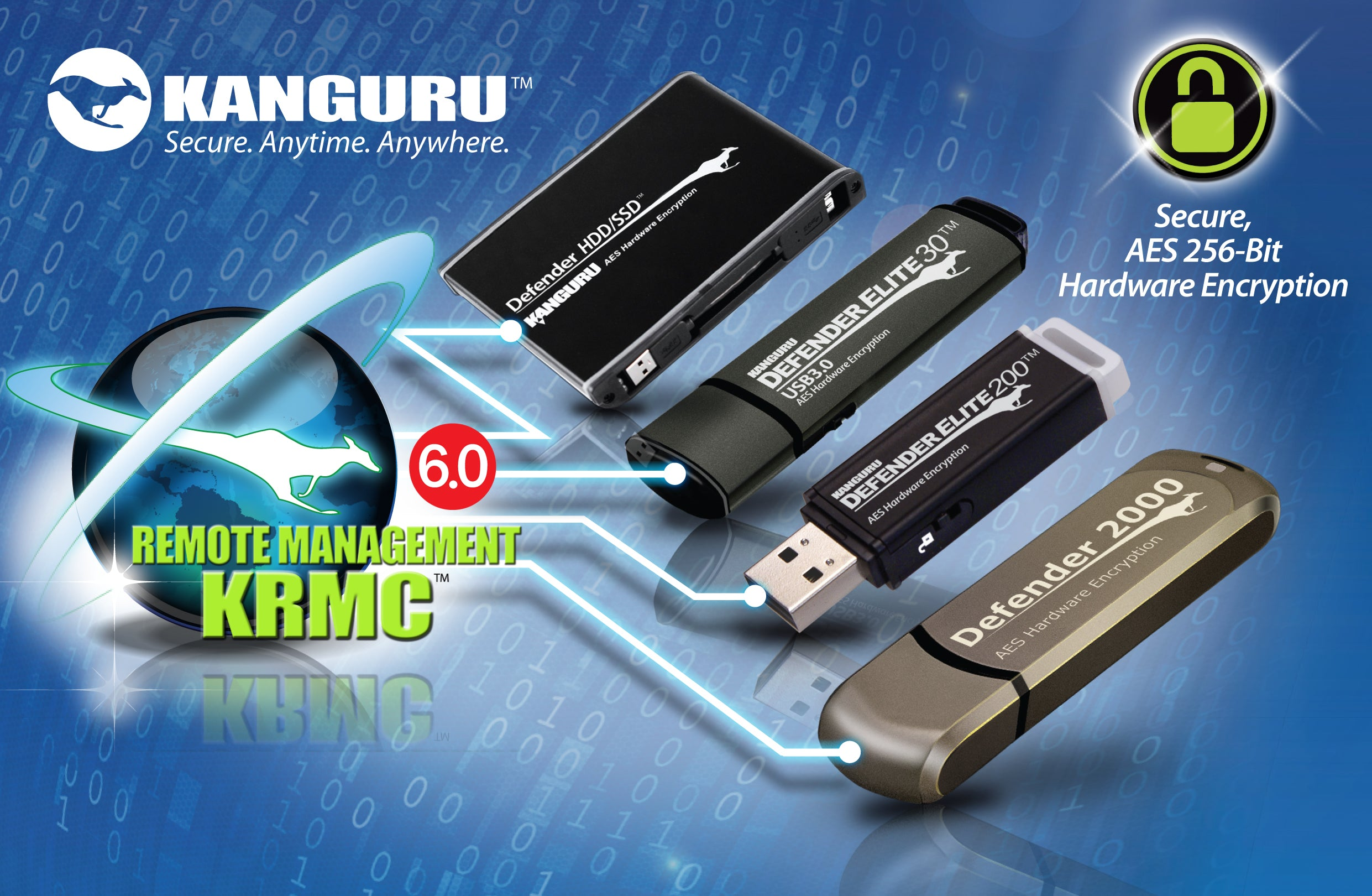Kanguru Remote Management Console (KRMC)for encrypted USB drives