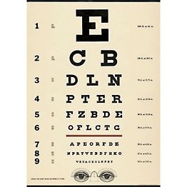 Eye Chart Paper + Poster Hanging Kit PLUS TWO MORE PAPERS