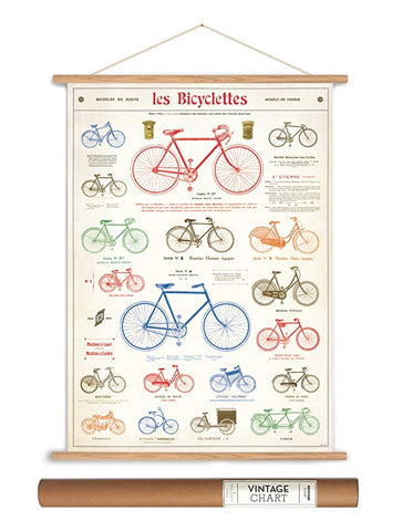 Les Bicyclettes Paper + Hanging Kit
