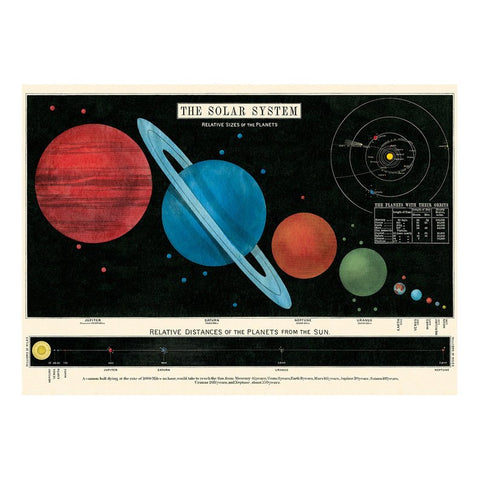 Solar System Paper + Hanging Poster Kit PLUS TWO MORE PAPERS