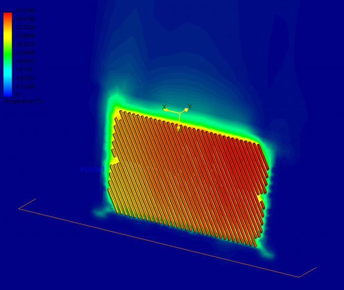 3U VPX & CPCI Thermal Simulation