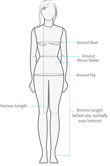 Indian Dresses Measurements