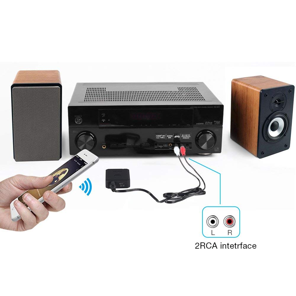 Refurbished - Bluetooth Audio Receiver for Headphones - Make Wired Headphones and Speakers Wireless    August  Receivers   iDaffodil - Consumer Electronics at Affordable Prices