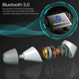 Bluetooth In Ear Wireless Earbuds - IPX6 Waterproof - DSP Noise Reduction With Microphone - EP800    August  Earphones   iDaffodil - Consumer Electronics at Affordable Prices