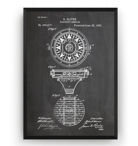 Mariners Compass 1892 Patent Print - Magic Posters