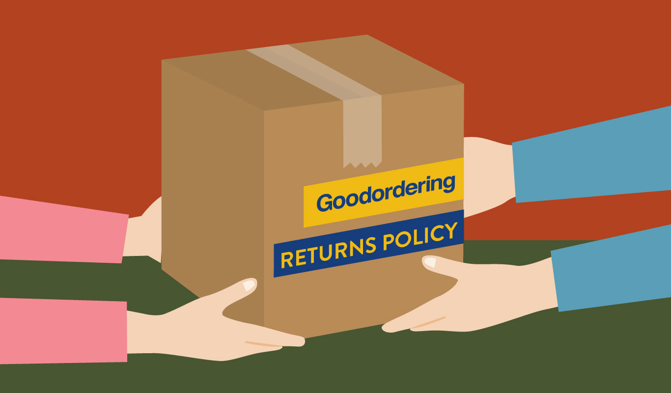 Goodordering returns policy