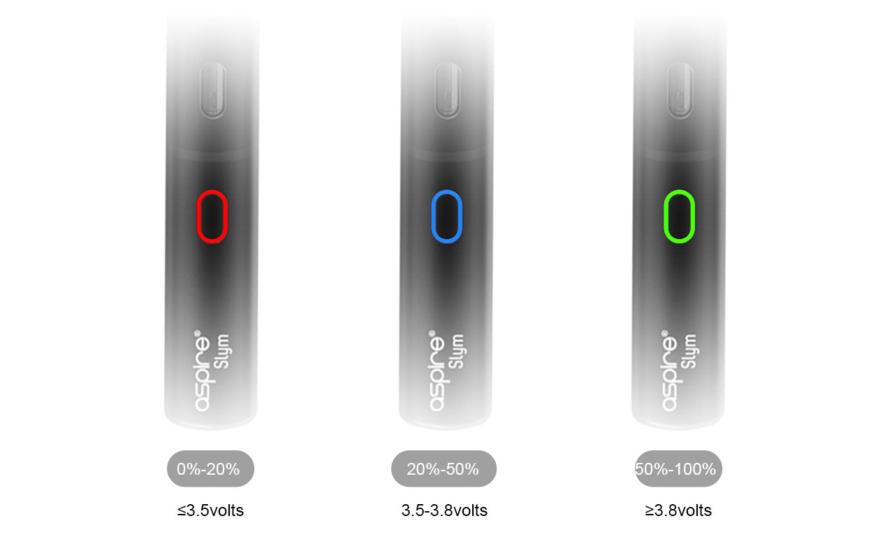 aspire slym pod starter kit - charging the slym and battery power level indicator