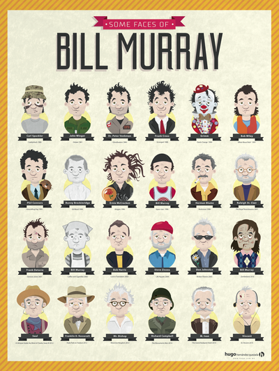 """Some Faces of Bill Murray"" by Hugo Hernandez - Hero Complex Gallery"