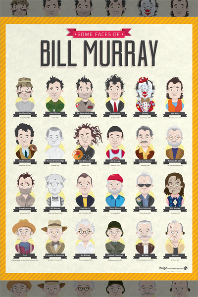 """Some Faces of Bill Murray"" by Hugo Hernandez"