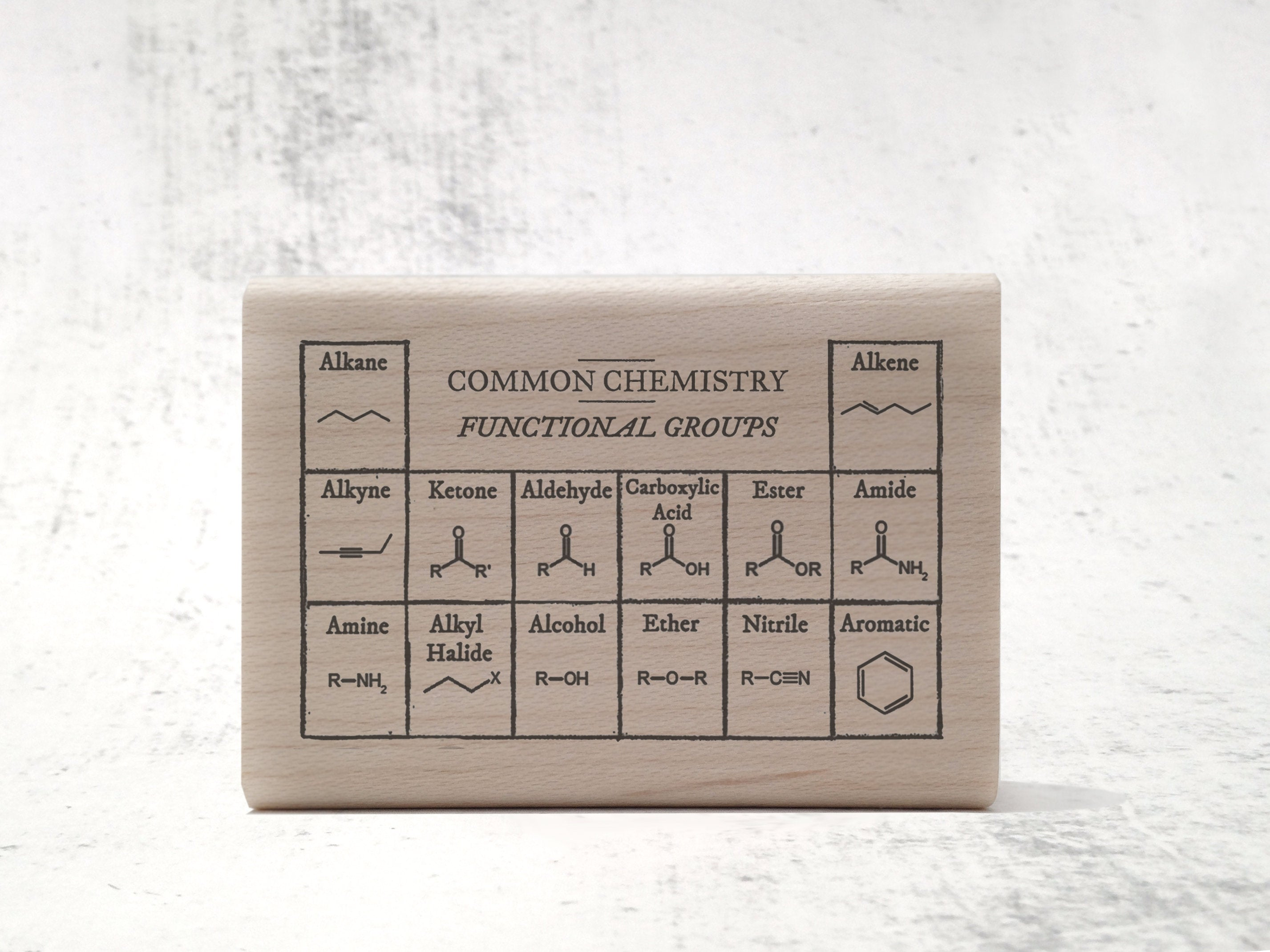 The Organic Chemistry Functional Groups Stamp - Chemistry Rubber Stamp- Teacher's Science Rubber Stamp - Periodenstystem