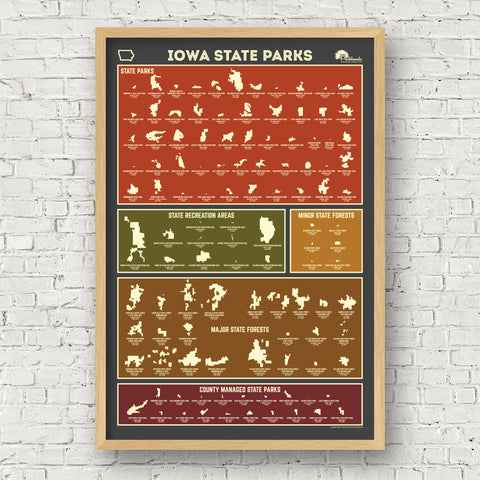 Iowa State Parks Poster