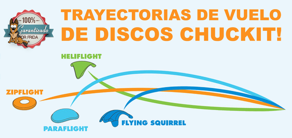 Disco Volador en forma de Ardilla - Flying Squirrel de Chuckit!