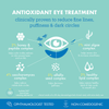 Antioxidant Eye Treatment