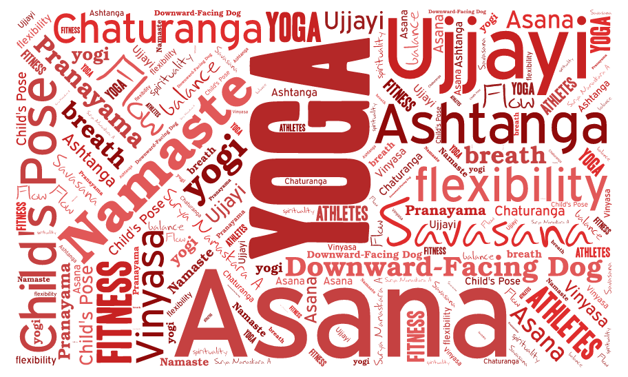 Yoga Terminology from Asana to Vinyasa