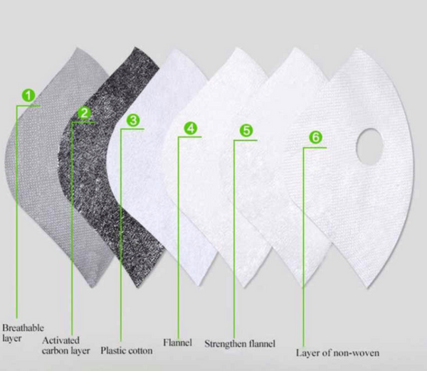 Vibrant Pink Sunflower Mask