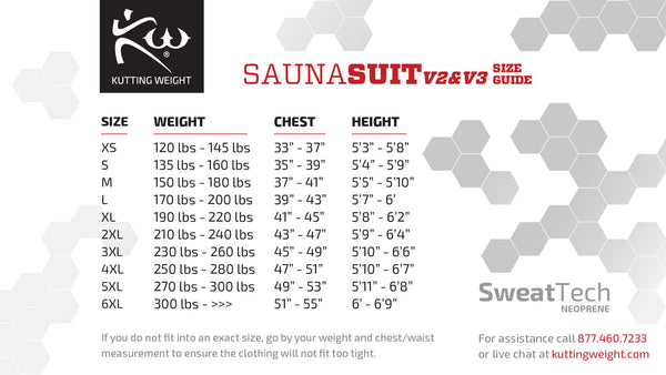 Sauna Suit Sizing Guides | Cutting Weight | Kutting Weight