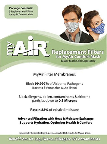 Myair Comfort Mask Replacement Filters - - Made In Usa