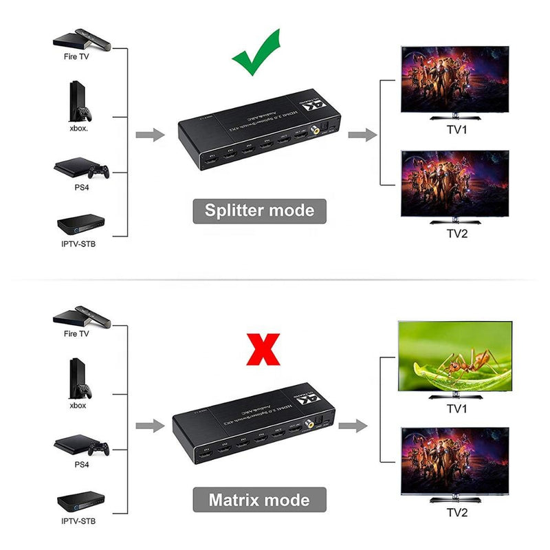 NÖRDIC HDMI matrix Switch 4 till 2 med Audio Extractor och ARC, 4Kx2K i 60Hz, HDCP 2.2, 5.1 Surround, Metal
