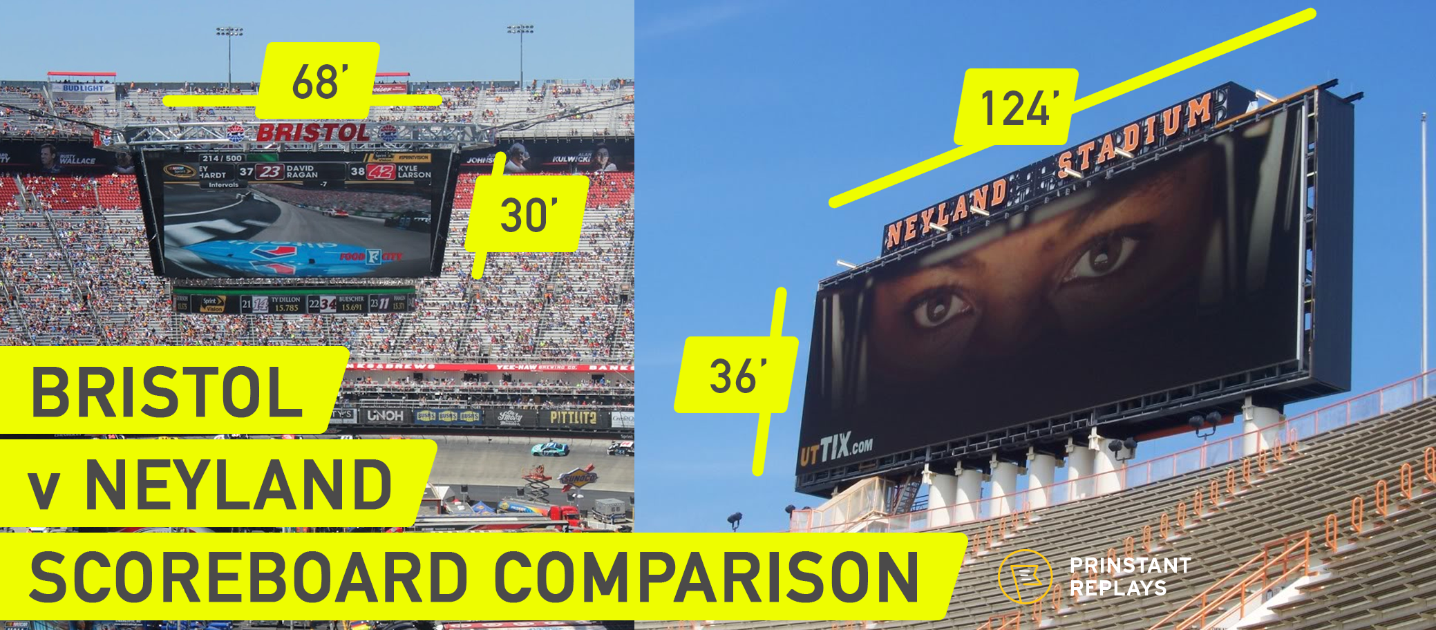 Comparing Colossus and Neyland Scoreboards by Prinstant Replays