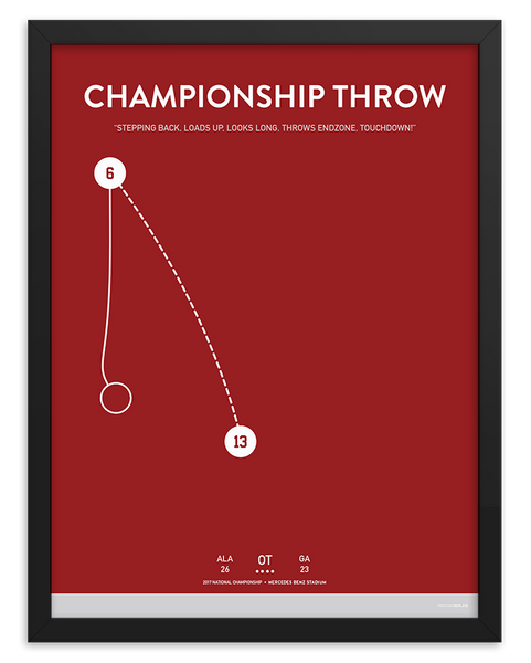 The 2017 Championship Throw Poster