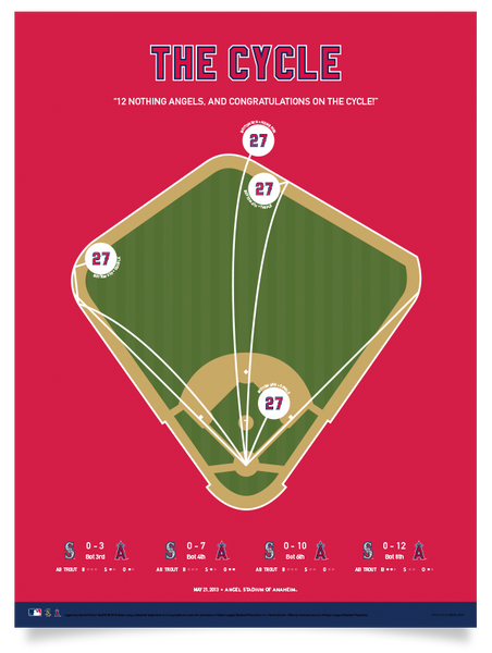 Angels Mike Trout Cycle Print