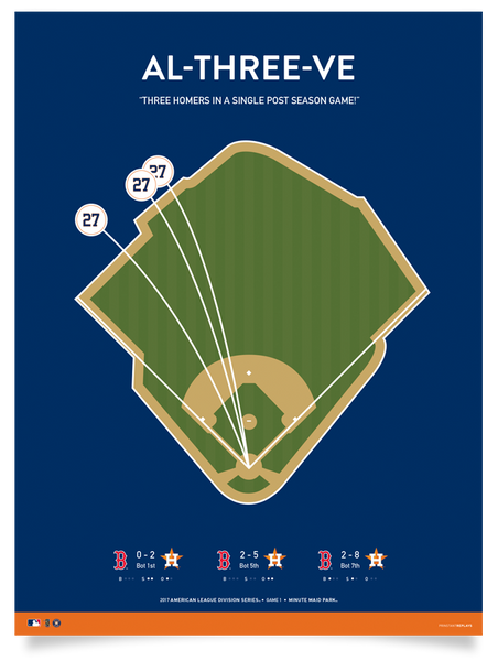 Jose Altuve 3 Home Runs (Al-three-ve) Poster