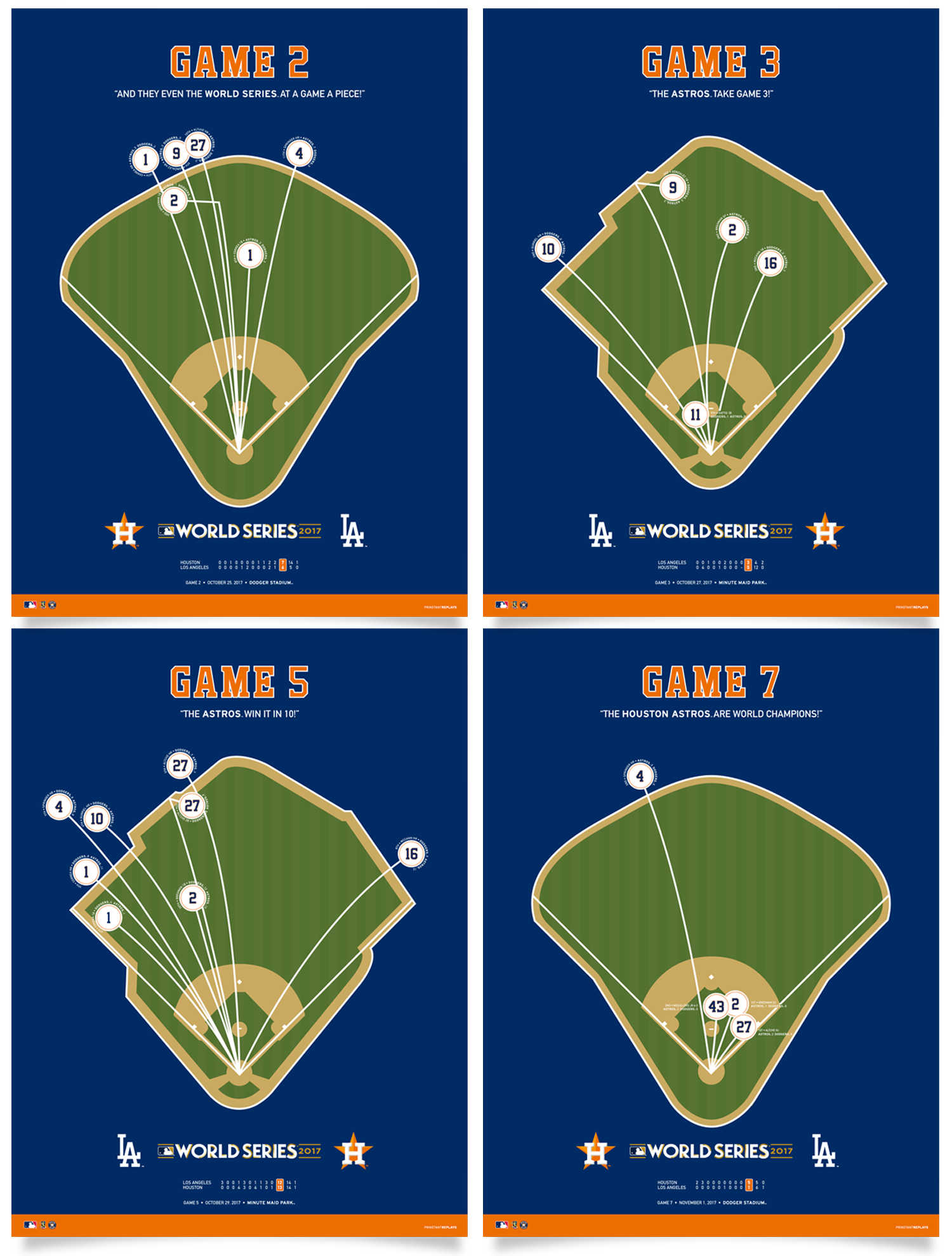 Astros 2017 World Series Spray Chart Posters