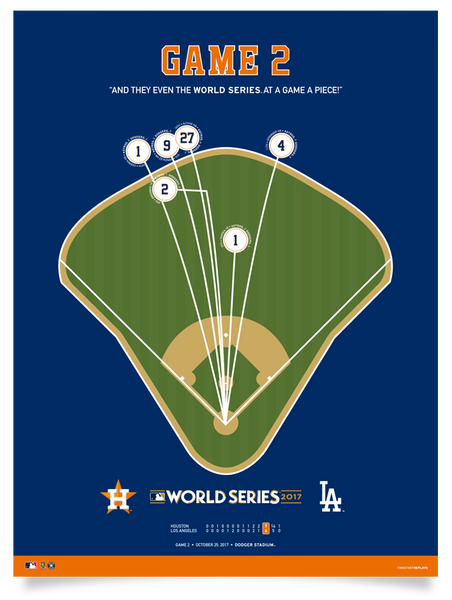 Astros World Series Game 2 Spray Chart Poster
