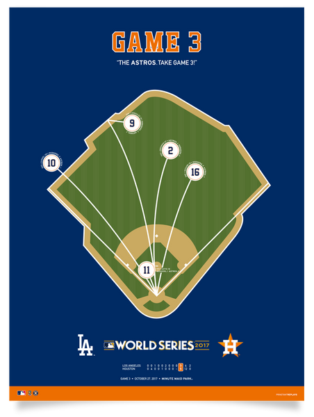 Astros World Series Game 3 Spray Chart Poster