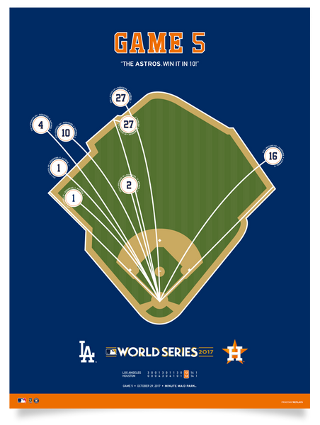Astros World Series Game 5 Spray Chart Poster