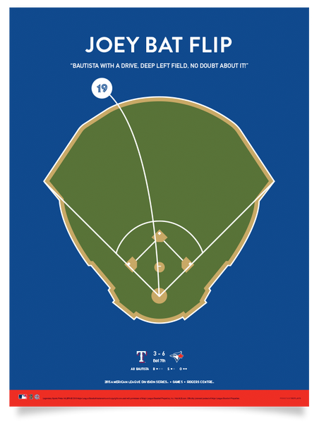 Blue Jays Joey Bat Flip Print