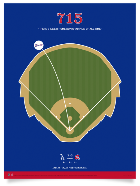Braves 715 Home Run Print